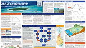 GBR conference poster