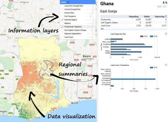 Land degradation tool screen shot